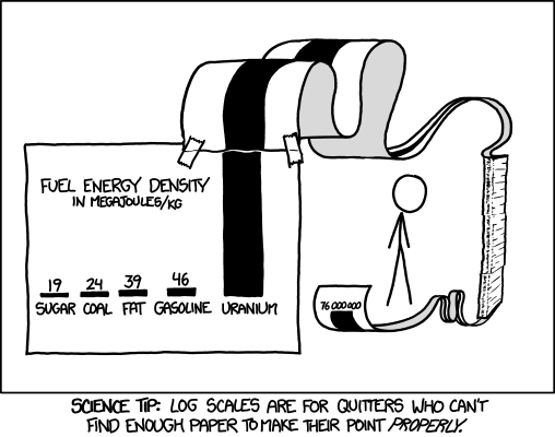 xkcd; Log Scales